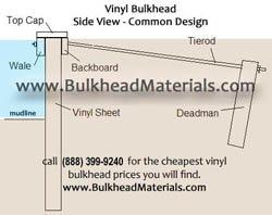 Bulkhead-Materials-vinyl-retaining-wall-side-view-new