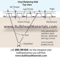 Bulkhead-Materials-vinyl-retaining-wall-top-view-new