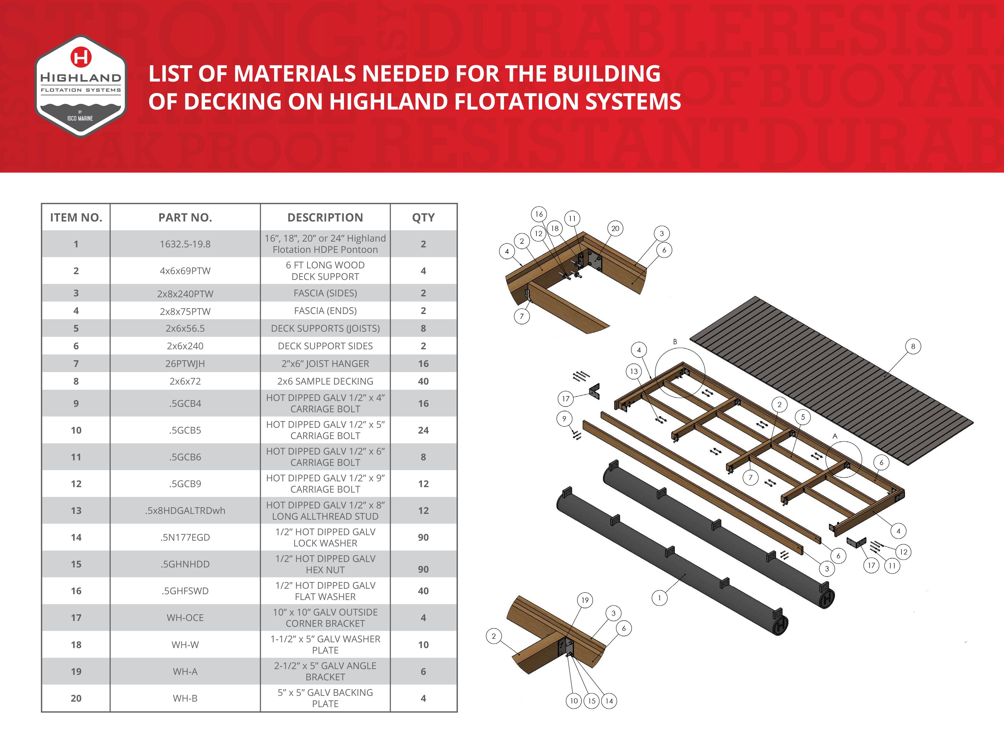 Materials-List